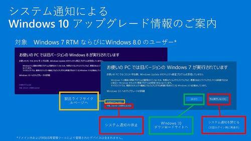 WM-891 Windowsタブレット