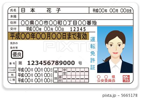 自動車免許証の更新